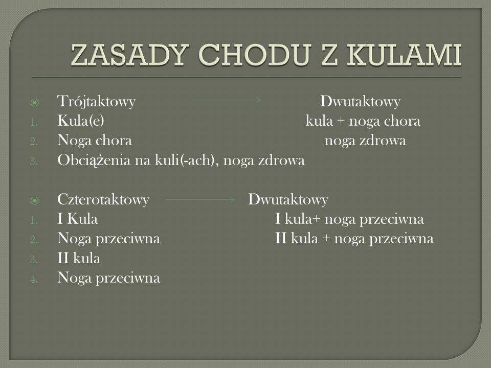 ZASADY CHODU Z KULAMI Trójtaktowy Dwutaktowy Kula(e) kula + noga chora