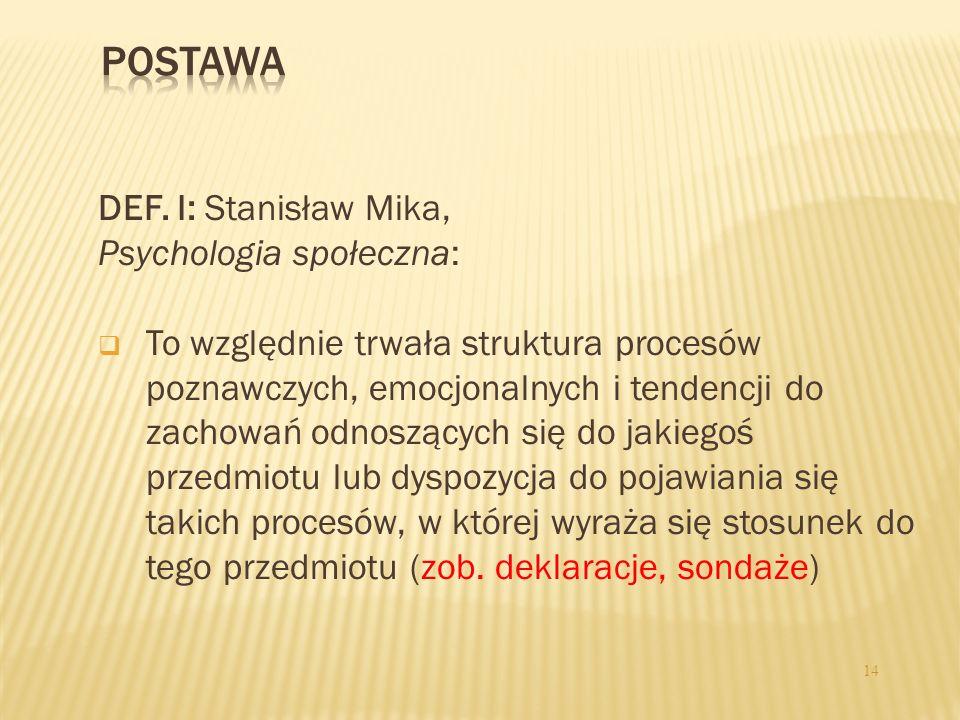 Postawa DEF. I: Stanisław Mika, Psychologia społeczna: