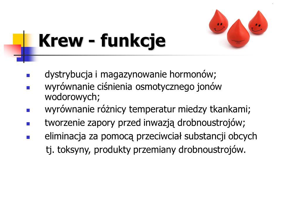 Krew - funkcje dystrybucja i magazynowanie hormonów;
