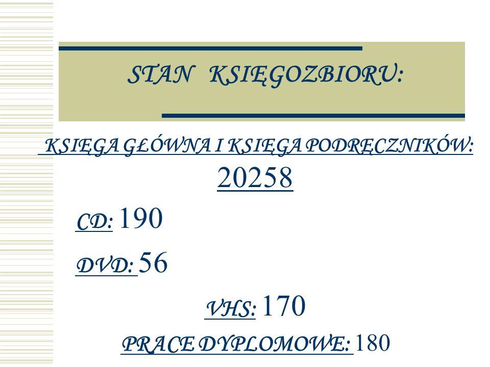 KSIĘGA GŁÓWNA I KSIĘGA PODRĘCZNIKÓW: 20258