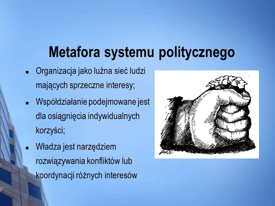 Metafora systemu politycznego