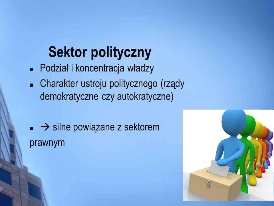 Sektor polityczny Podział i koncentracja władzy