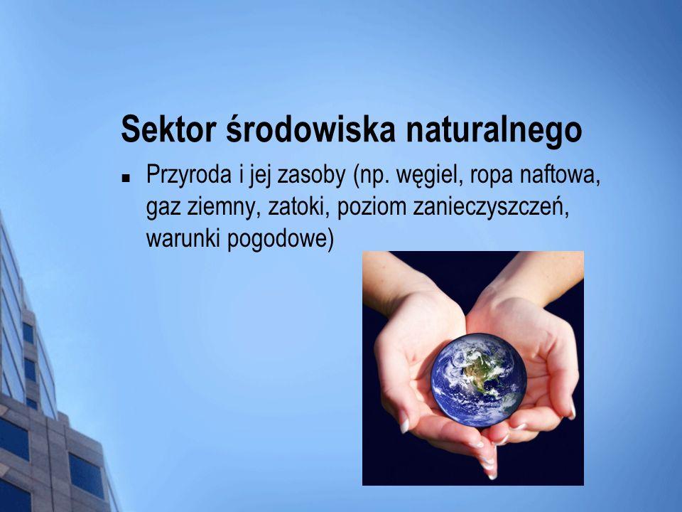 Sektor środowiska naturalnego
