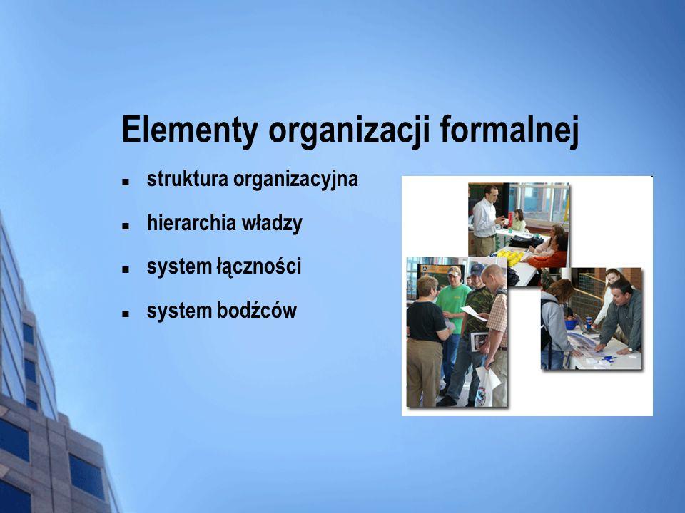 Elementy organizacji formalnej