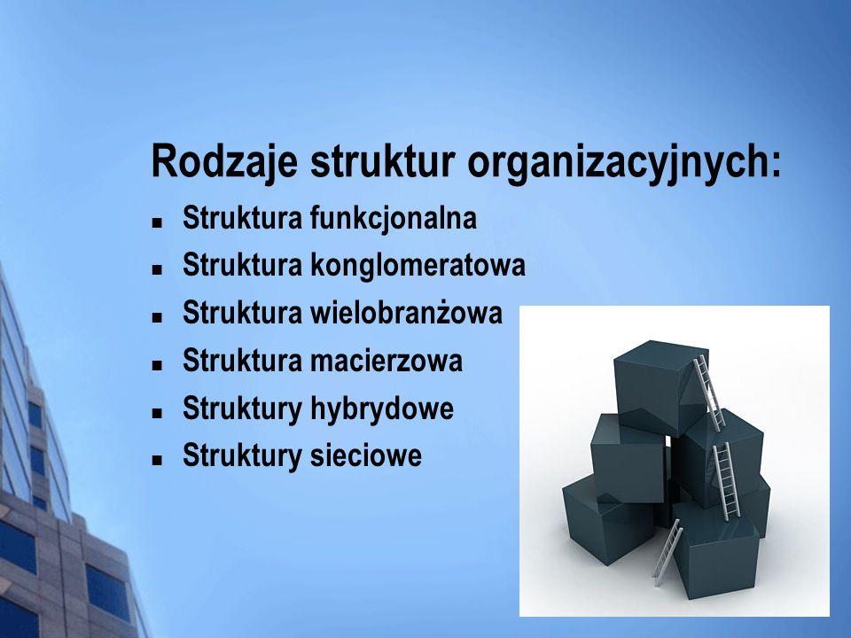 Rodzaje struktur organizacyjnych:
