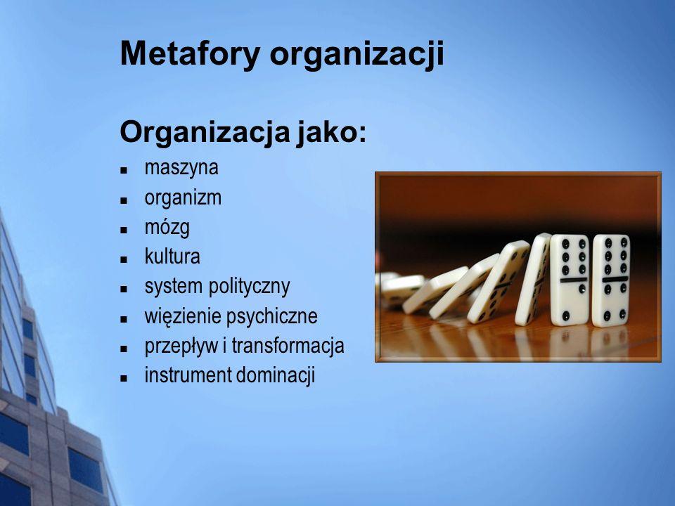 Metafory organizacji Organizacja jako: