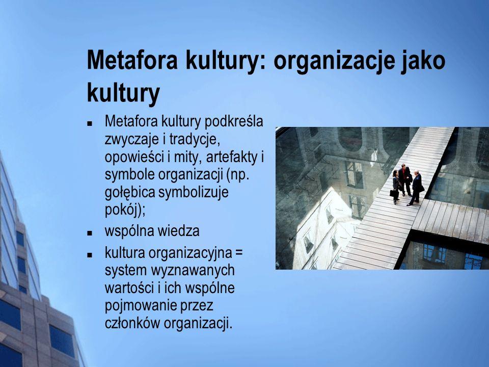Metafora kultury: organizacje jako kultury