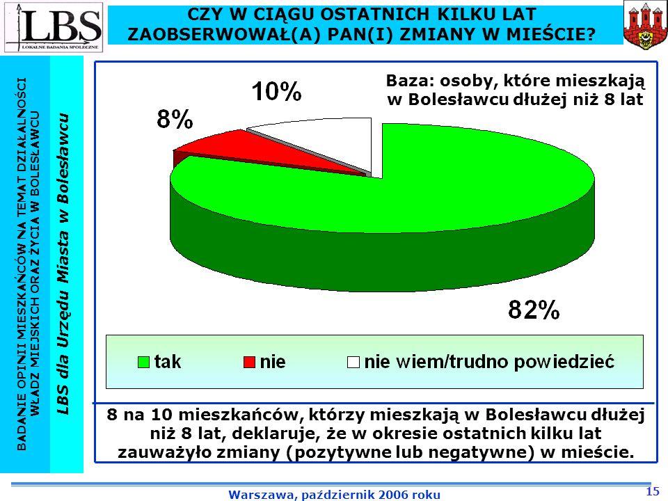 Baza: osoby, które mieszkają w Bolesławcu dłużej niż 8 lat