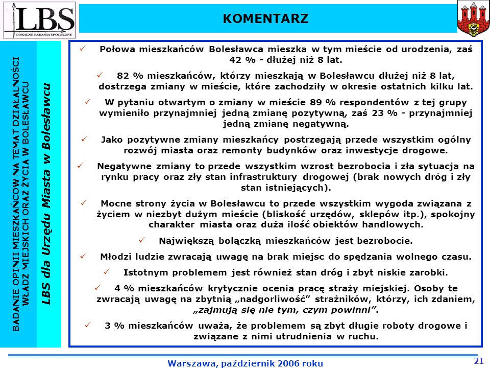KOMENTARZPołowa mieszkańców Bolesławca mieszka w tym mieście od urodzenia, zaś 42 % - dłużej niż 8 lat.