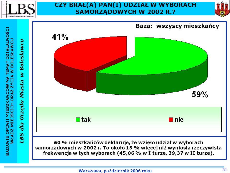 CZY BRAŁ(A) PAN(I) UDZIAŁ W WYBORACH SAMORZĄDOWYCH W 2002 R.