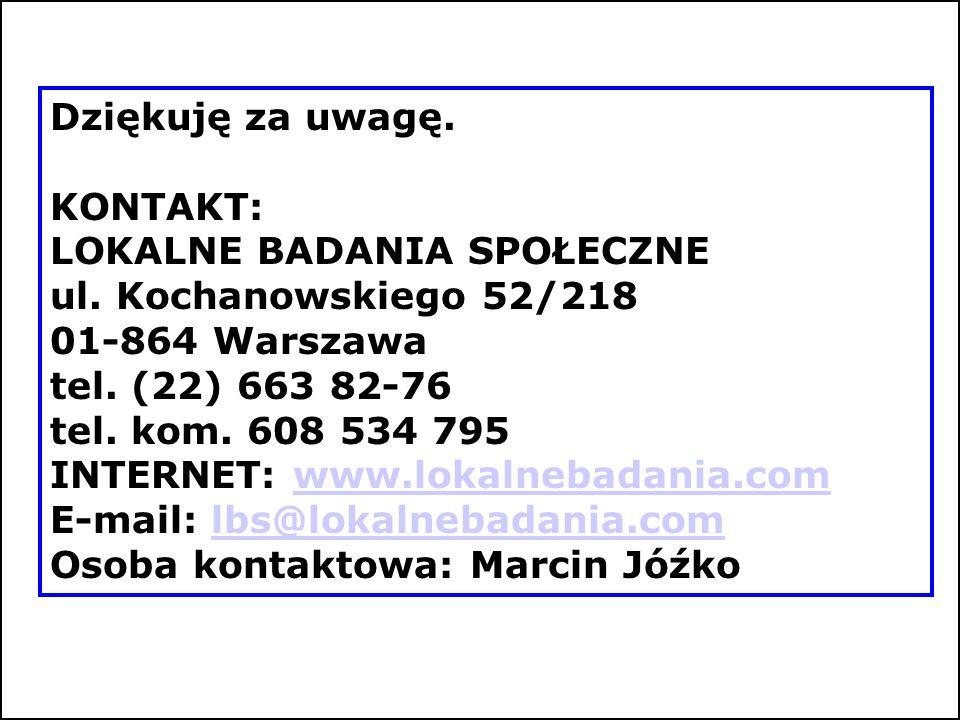 LOKALNE BADANIA SPOŁECZNE ul. Kochanowskiego 52/218 01-864 Warszawa