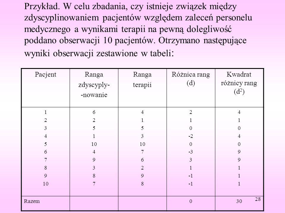 Kwadrat różnicy rang (d2)