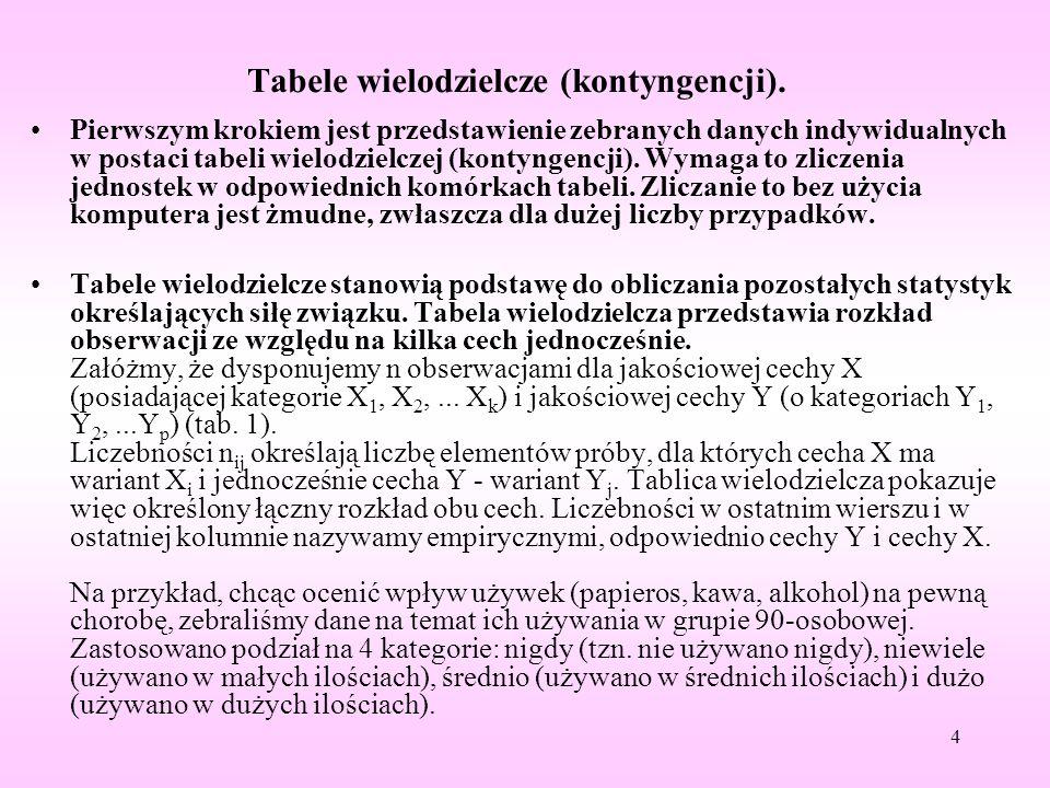 Tabele wielodzielcze (kontyngencji).