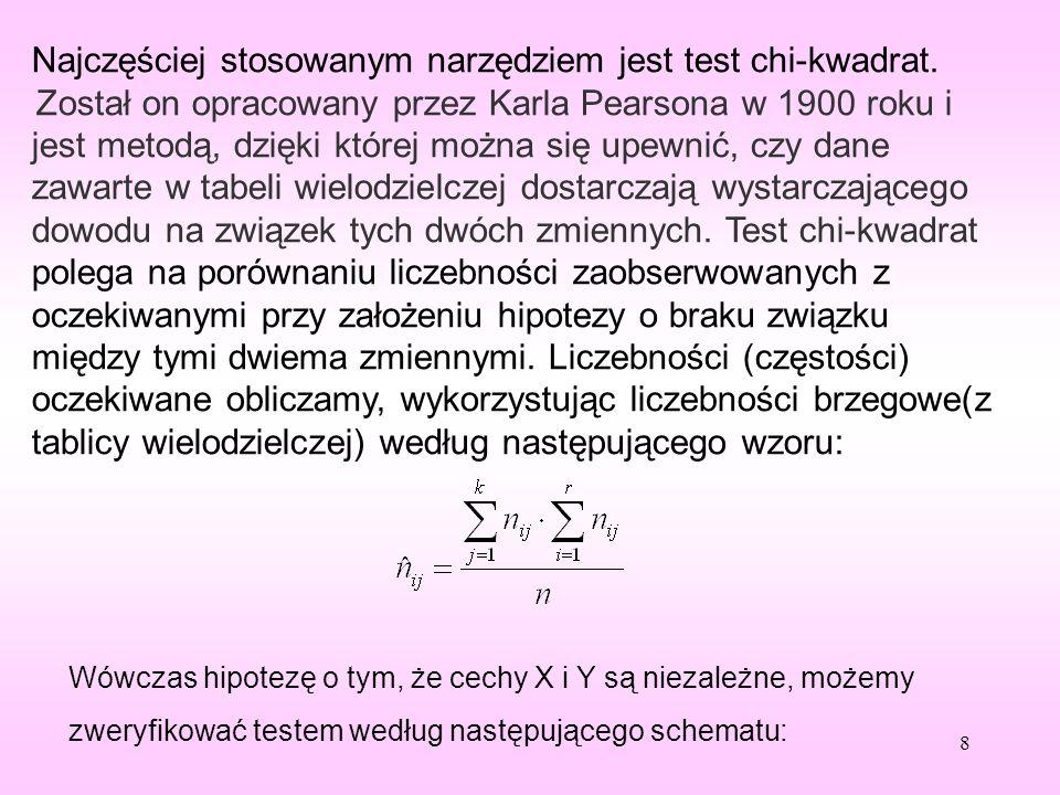 Najczęściej stosowanym narzędziem jest test chi-kwadrat