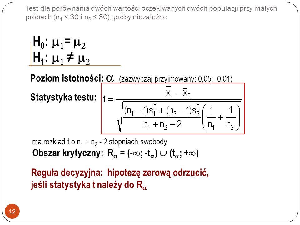 Test dla porównania dwóch wartości oczekiwanych dwóch populacji przy małych próbach (n1 ≤ 30 i n2 ≤ 30); próby niezależne