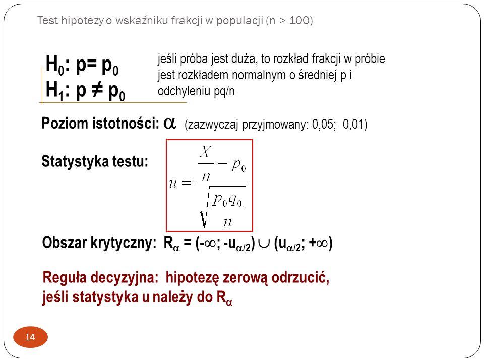 Test hipotezy o wskaźniku frakcji w populacji (n > 100)