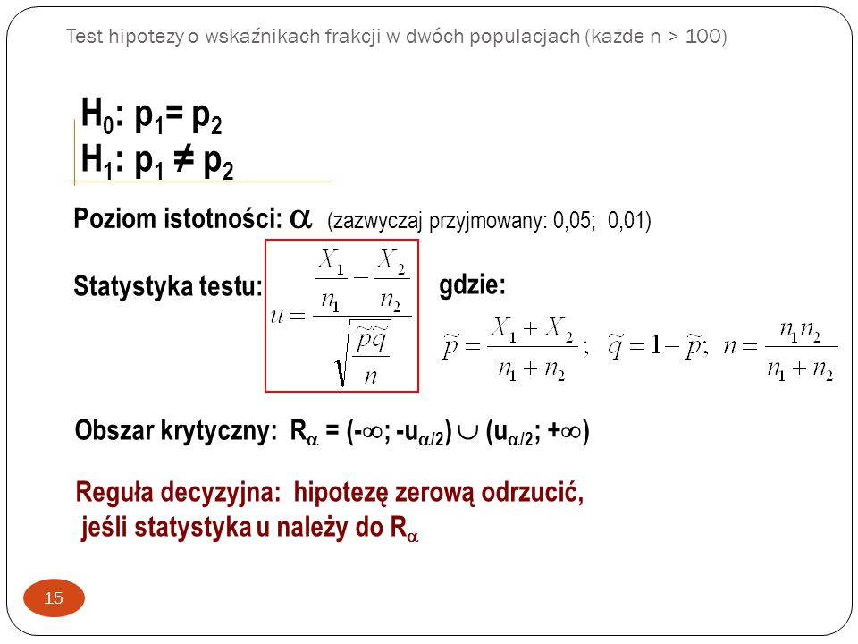 Test hipotezy o wskaźnikach frakcji w dwóch populacjach (każde n > 100)