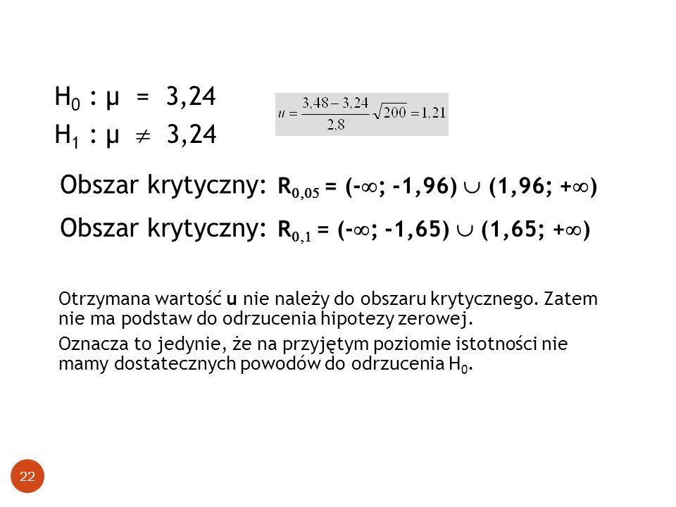 Obszar krytyczny: R0,05 = (-; -1,96)  (1,96; +)