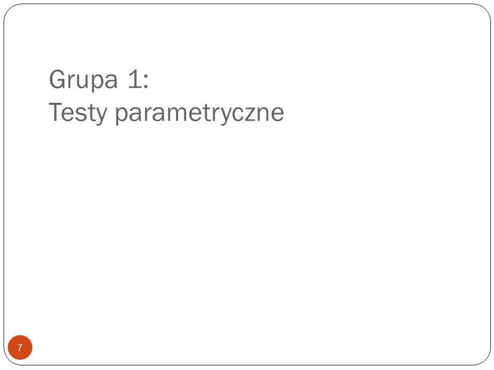 Grupa 1: Testy parametryczne
