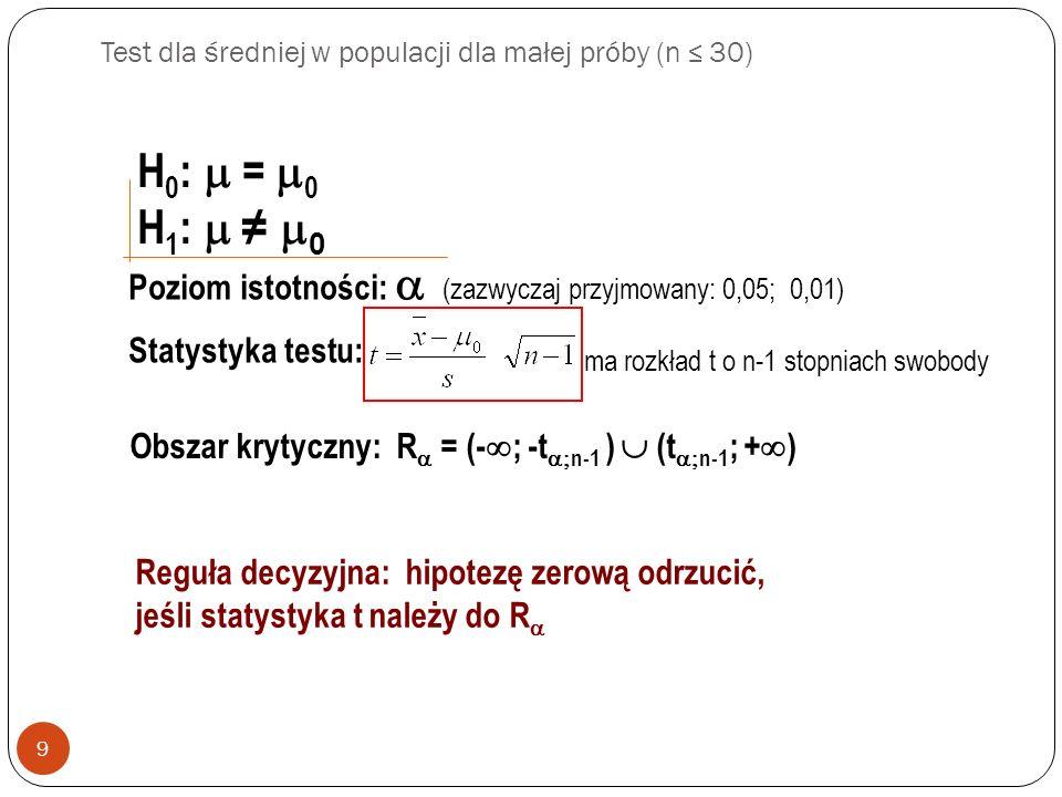 Test dla średniej w populacji dla małej próby (n ≤ 30)