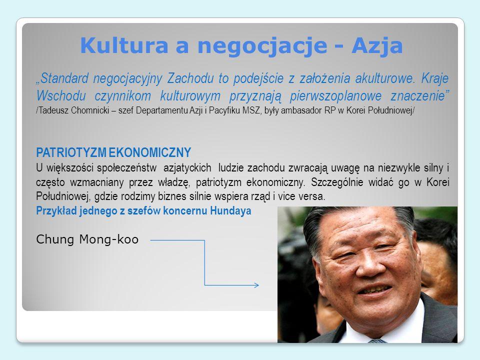 Kultura a negocjacje - Azja