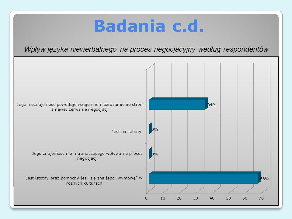 Wpływ języka niewerbalnego na proces negocjacyjny według respondentów