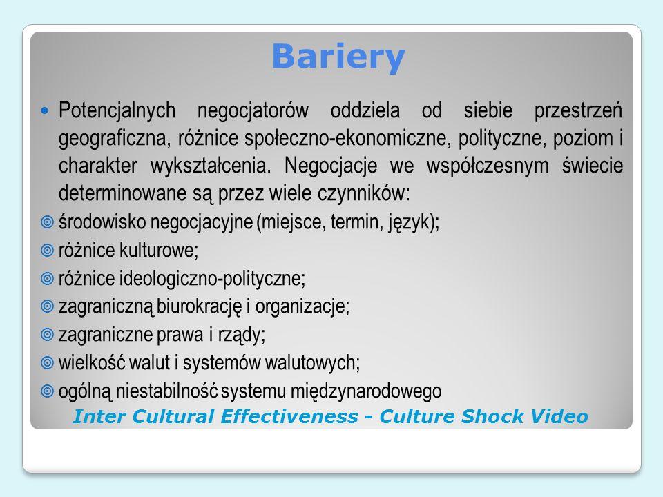 Inter Cultural Effectiveness - Culture Shock Video