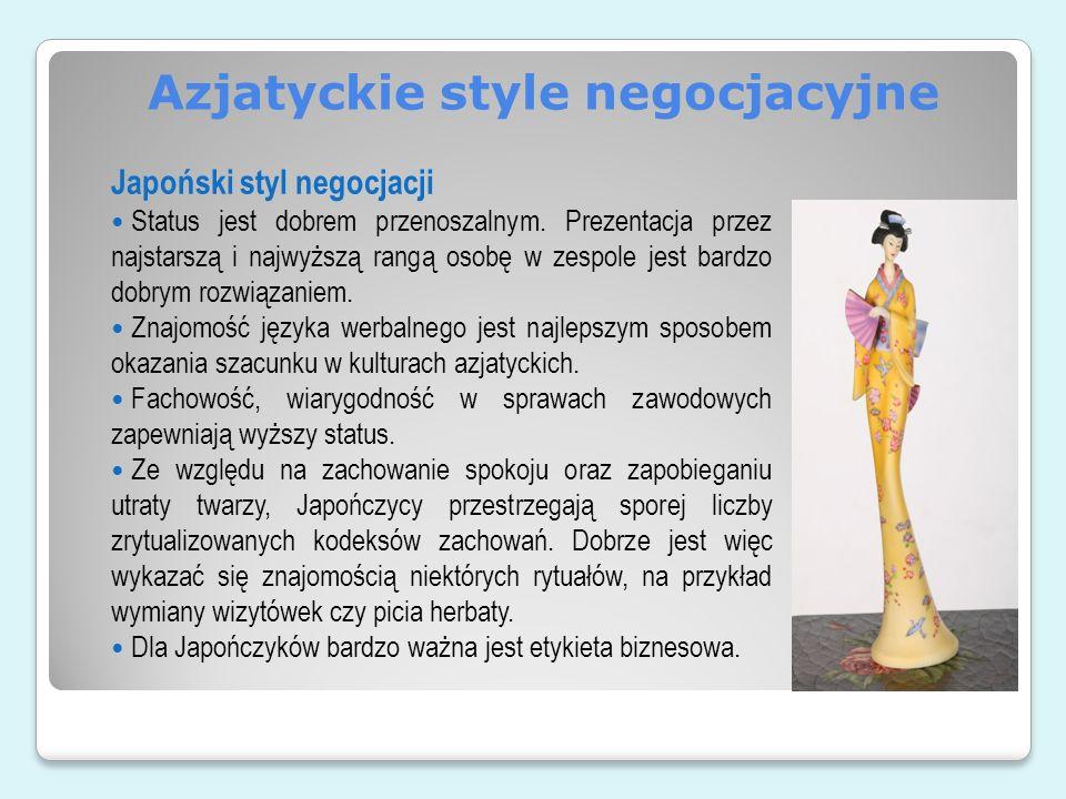 Azjatyckie style negocjacyjne
