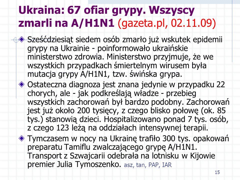 Ukraina: 67 ofiar grypy. Wszyscy zmarli na A/H1N1 (gazeta. pl, 02. 11