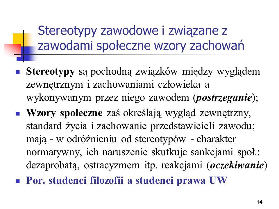 Stereotypy zawodowe i związane z zawodami społeczne wzory zachowań