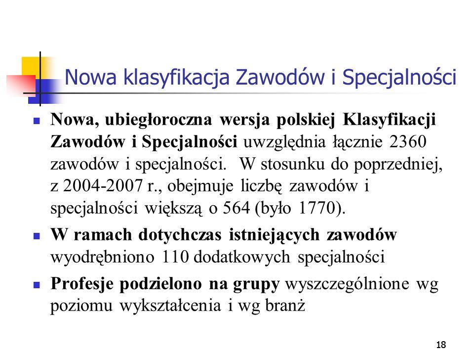 Nowa klasyfikacja Zawodów i Specjalności