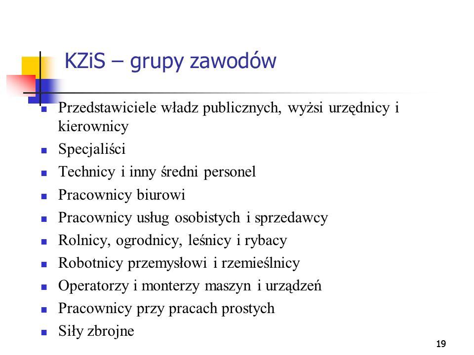 KZiS – grupy zawodów Przedstawiciele władz publicznych, wyżsi urzędnicy i kierownicy. Specjaliści.