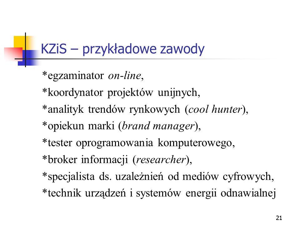 KZiS – przykładowe zawody