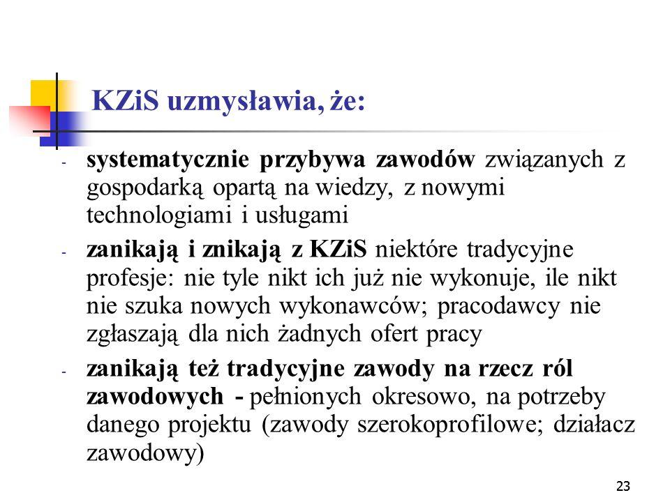 KZiS uzmysławia, że: systematycznie przybywa zawodów związanych z gospodarką opartą na wiedzy, z nowymi technologiami i usługami.