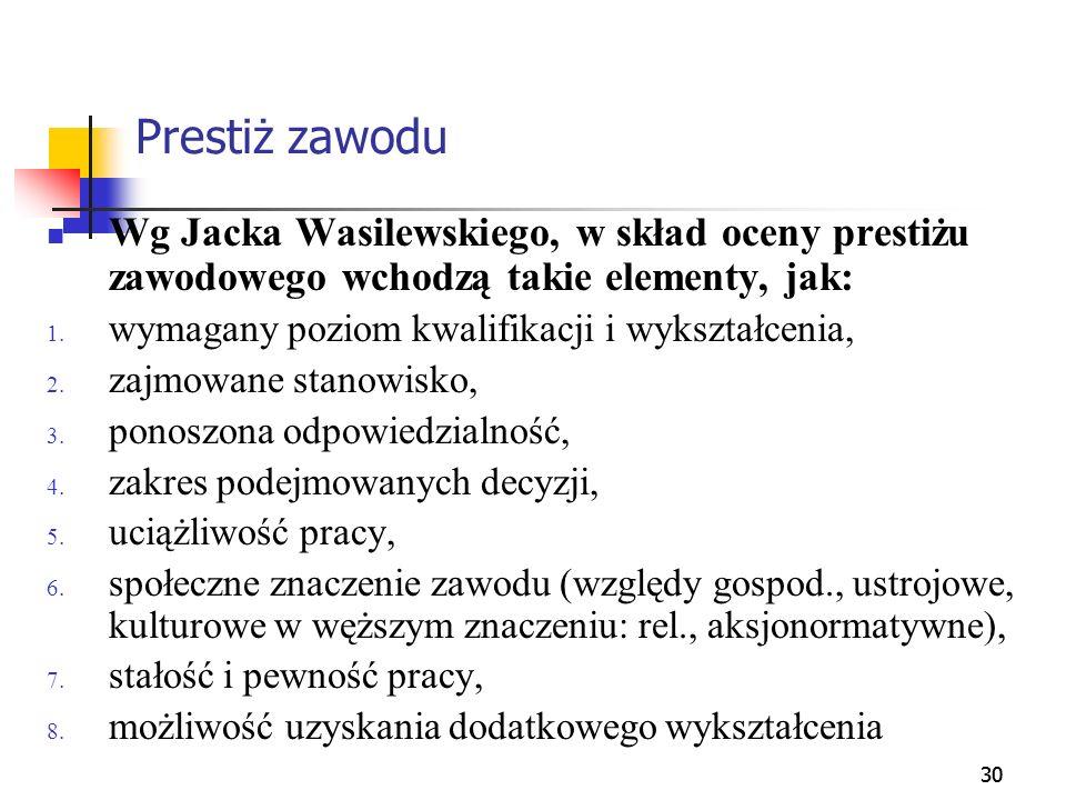 Prestiż zawodu Wg Jacka Wasilewskiego, w skład oceny prestiżu zawodowego wchodzą takie elementy, jak: