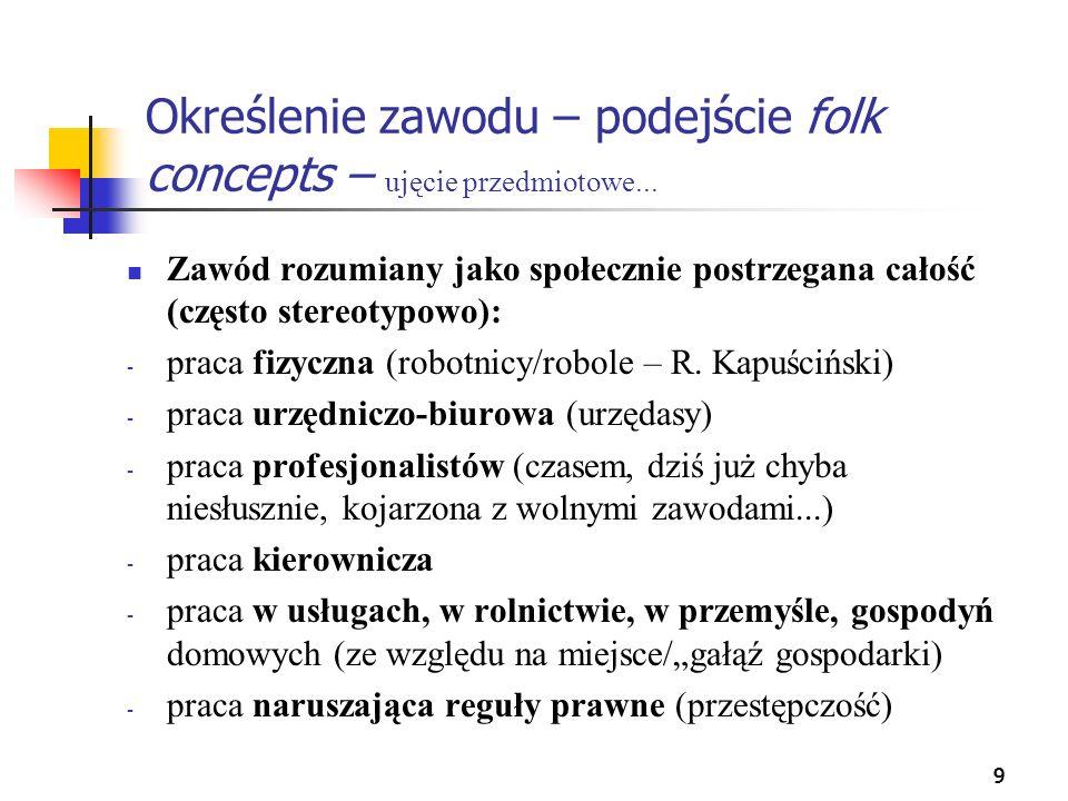 Określenie zawodu – podejście folk concepts – ujęcie przedmiotowe...