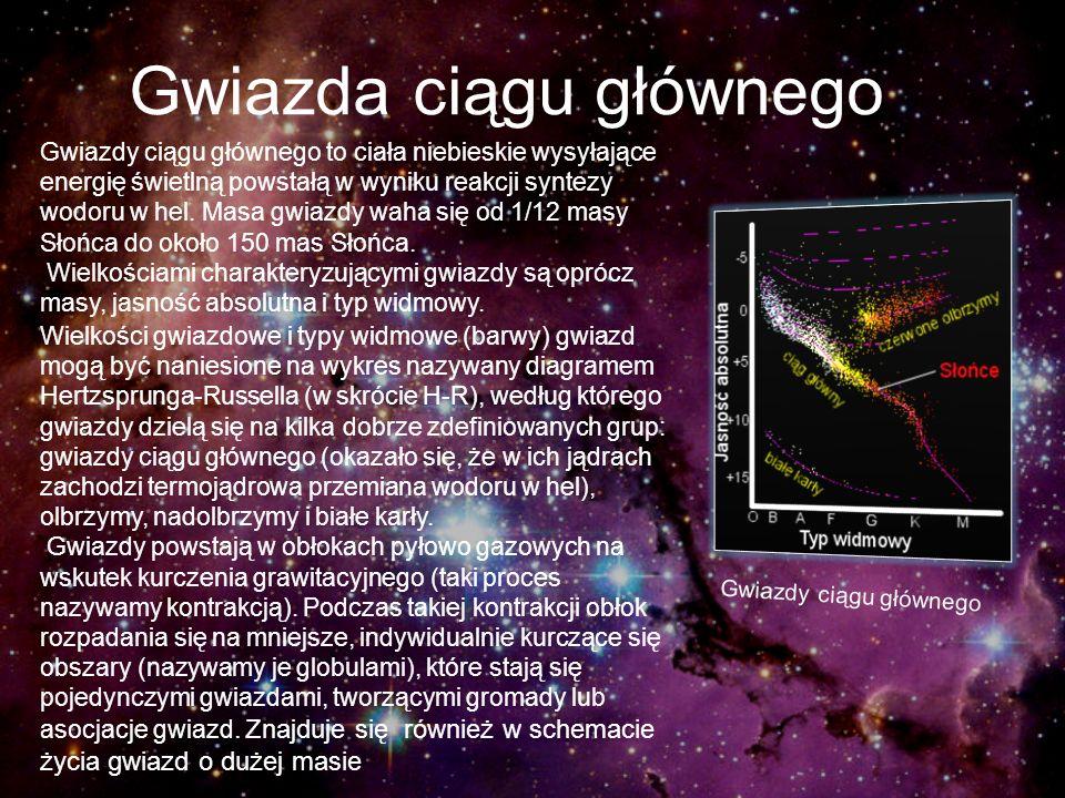 Gwiazda ciągu głównego