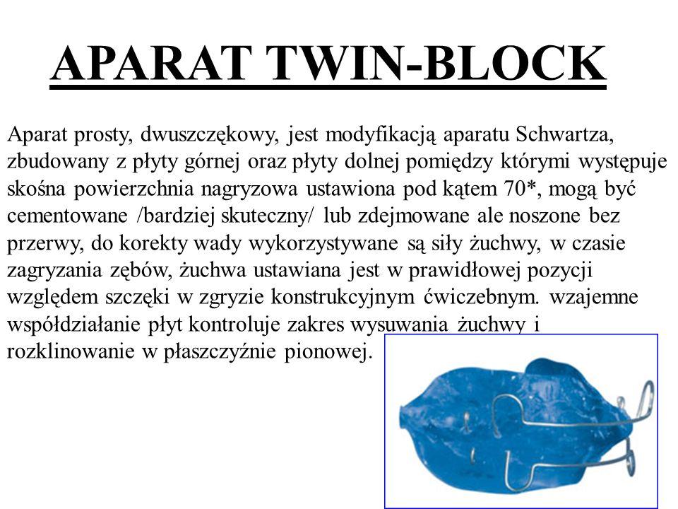 APARAT TWIN-BLOCK