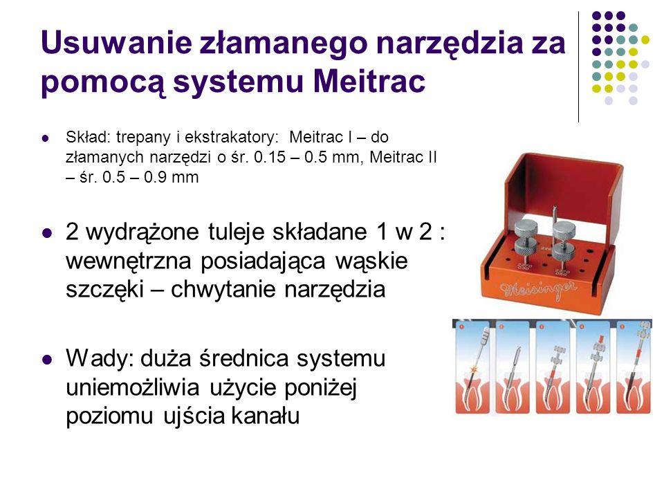 Usuwanie złamanego narzędzia za pomocą systemu Meitrac