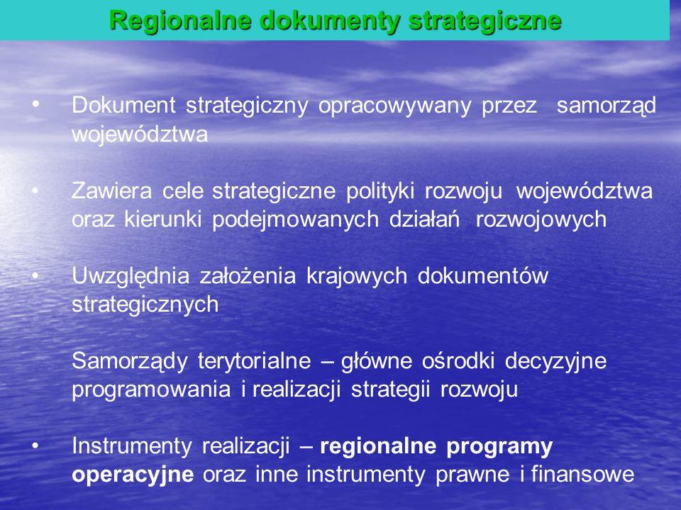 Regionalne dokumenty strategiczne