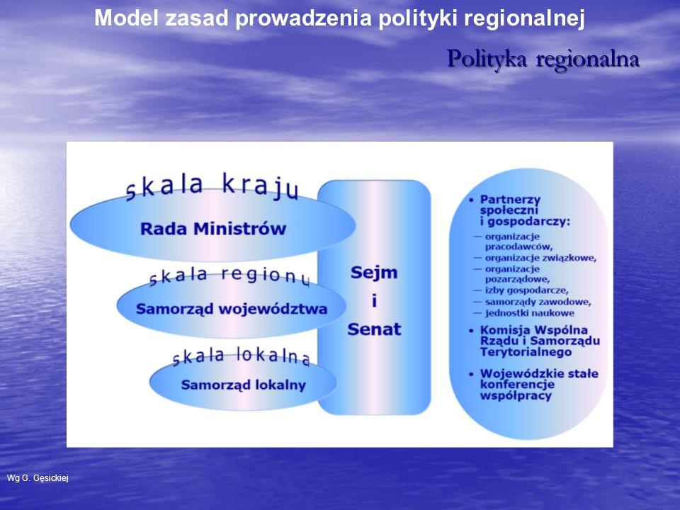 Model zasad prowadzenia polityki regionalnej