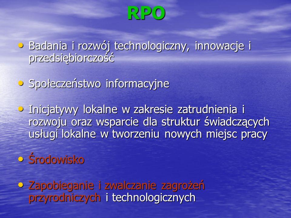 RPO Badania i rozwój technologiczny, innowacje i przedsiębiorczość