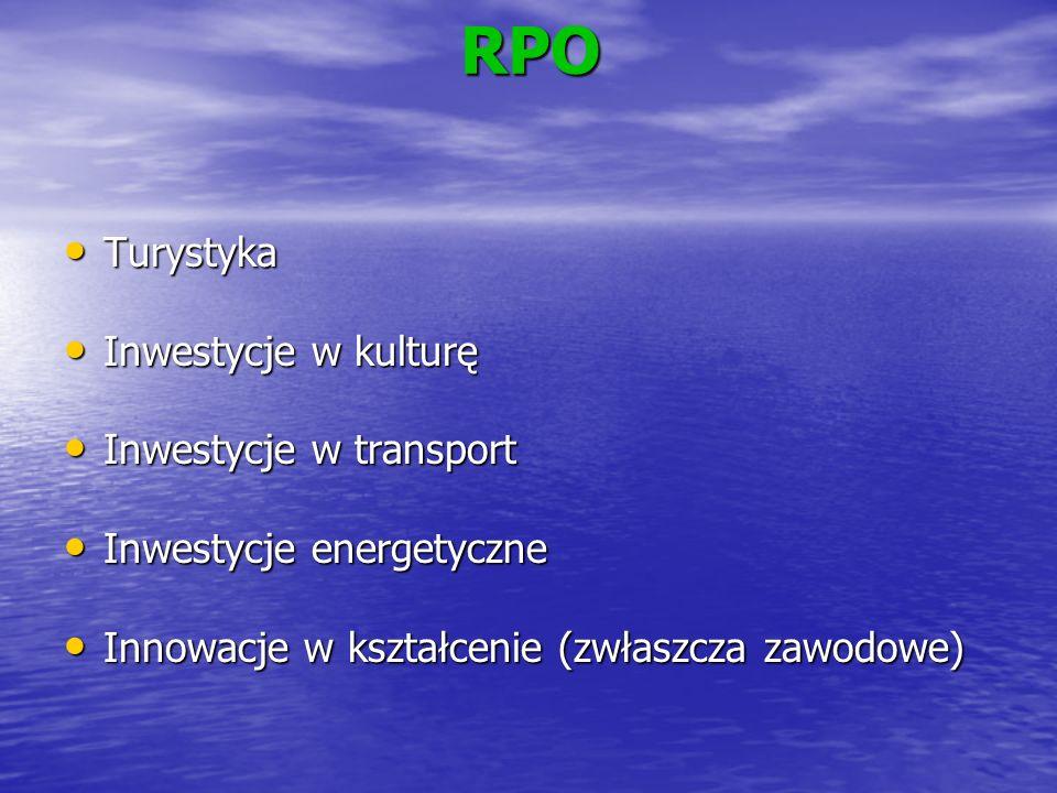 RPO Turystyka Inwestycje w kulturę Inwestycje w transport