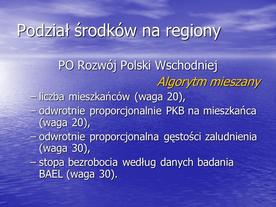 Podział środków na regiony
