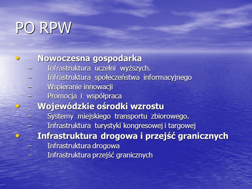 PO RPW Nowoczesna gospodarka Wojewódzkie ośrodki wzrostu