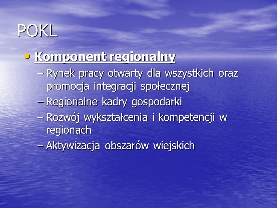 POKL Komponent regionalny