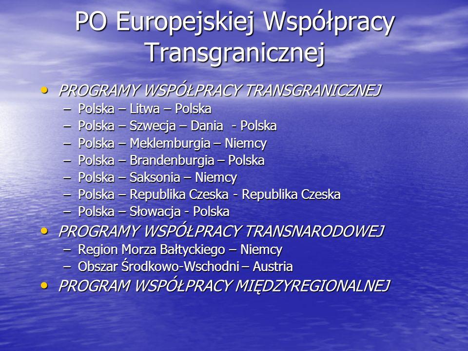 PO Europejskiej Współpracy Transgranicznej