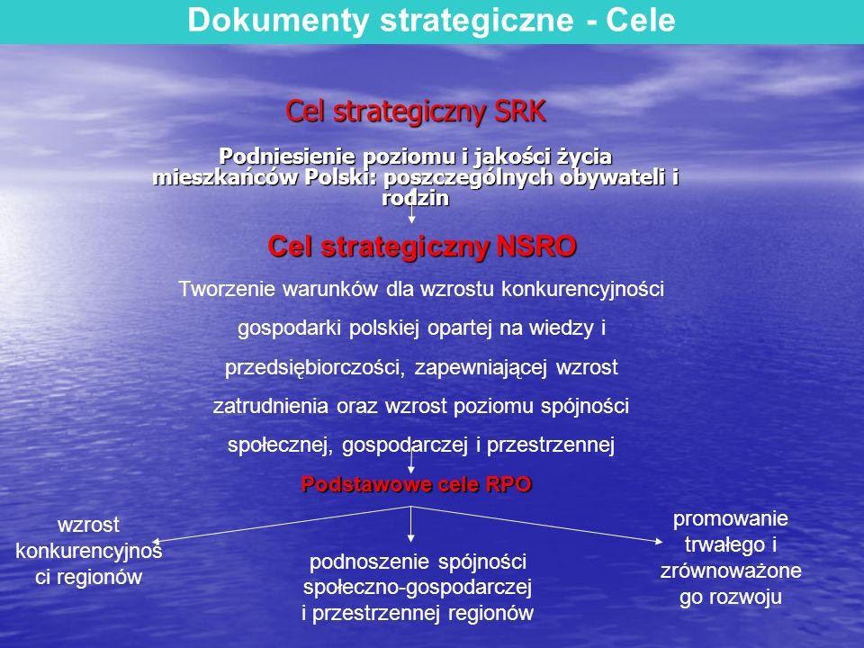 Dokumenty strategiczne - Cele
