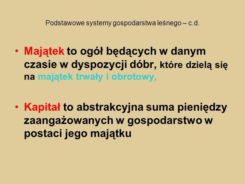 Podstawowe systemy gospodarstwa leśnego – c.d.