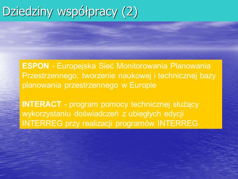 Dziedziny współpracy (2)